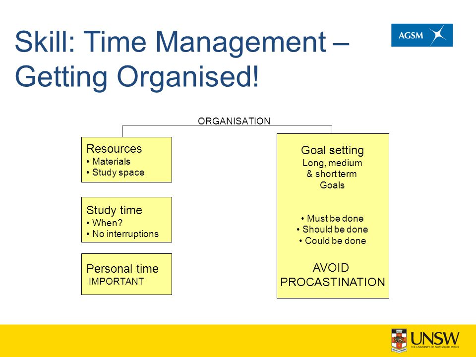 Skill: Time Management – Getting Organised!