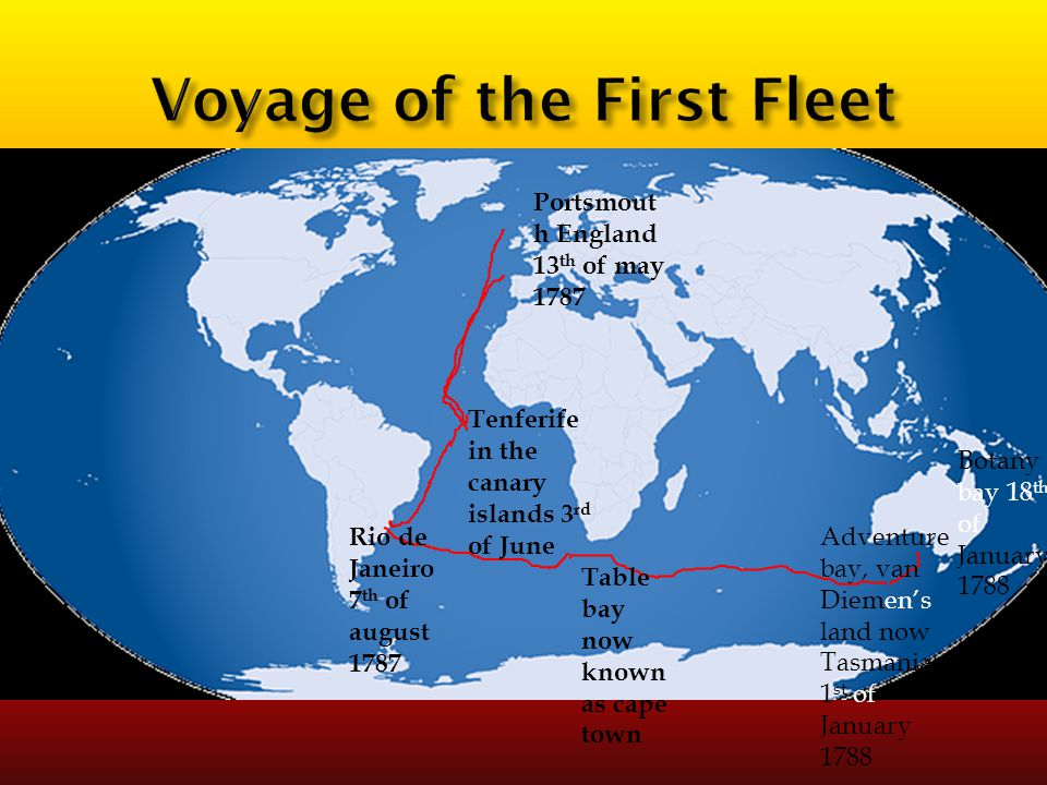 Voyage of the First Fleet