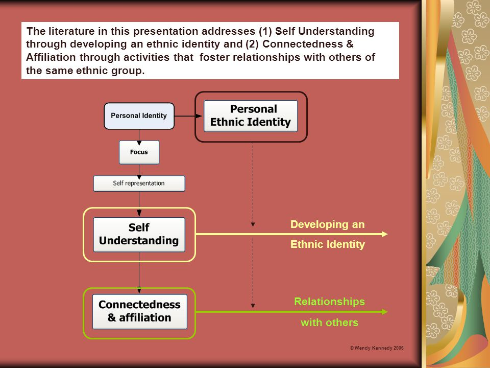 Developing an Ethnic Identity Relationships with others