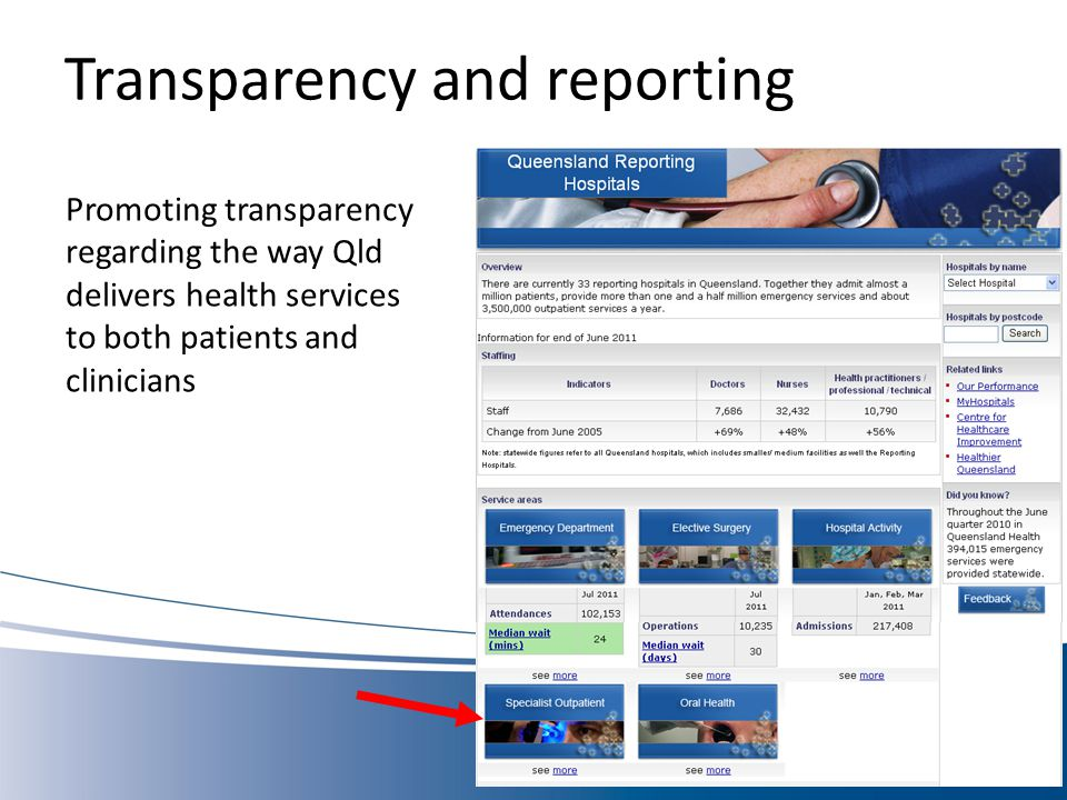 Transparency and reporting