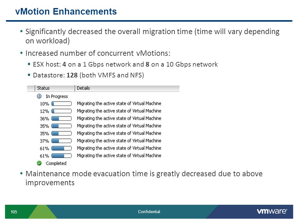 vMotion Enhancements Significantly decreased the overall migration time (time will vary depending on workload)