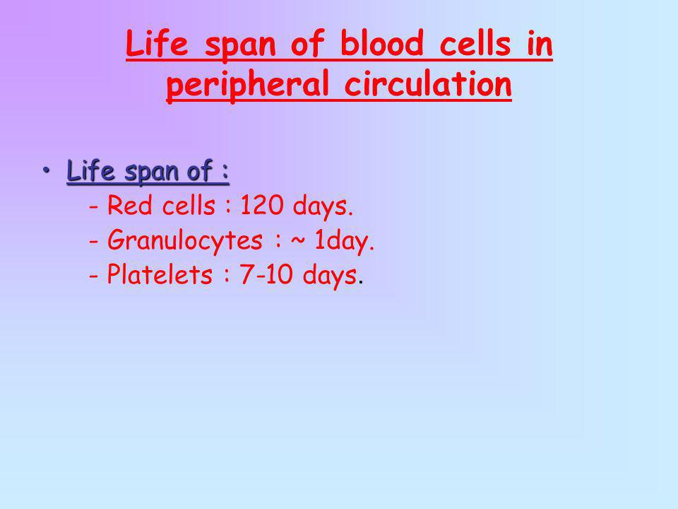 Life span of blood cells in peripheral circulation