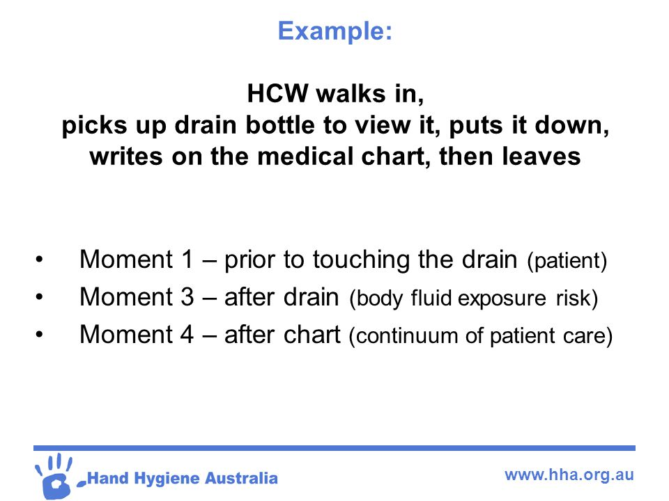 Example: HCW walks in, picks up drain bottle to view it, puts it down, writes on the medical chart, then leaves