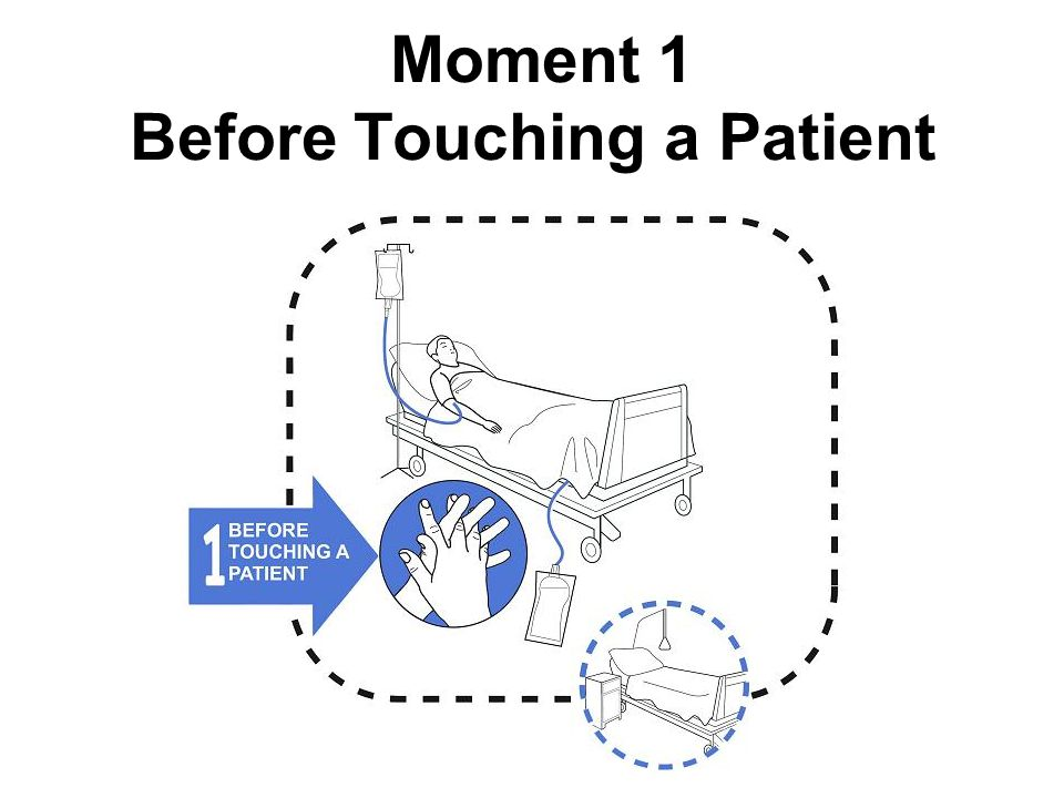 Moment 1 Before Touching a Patient