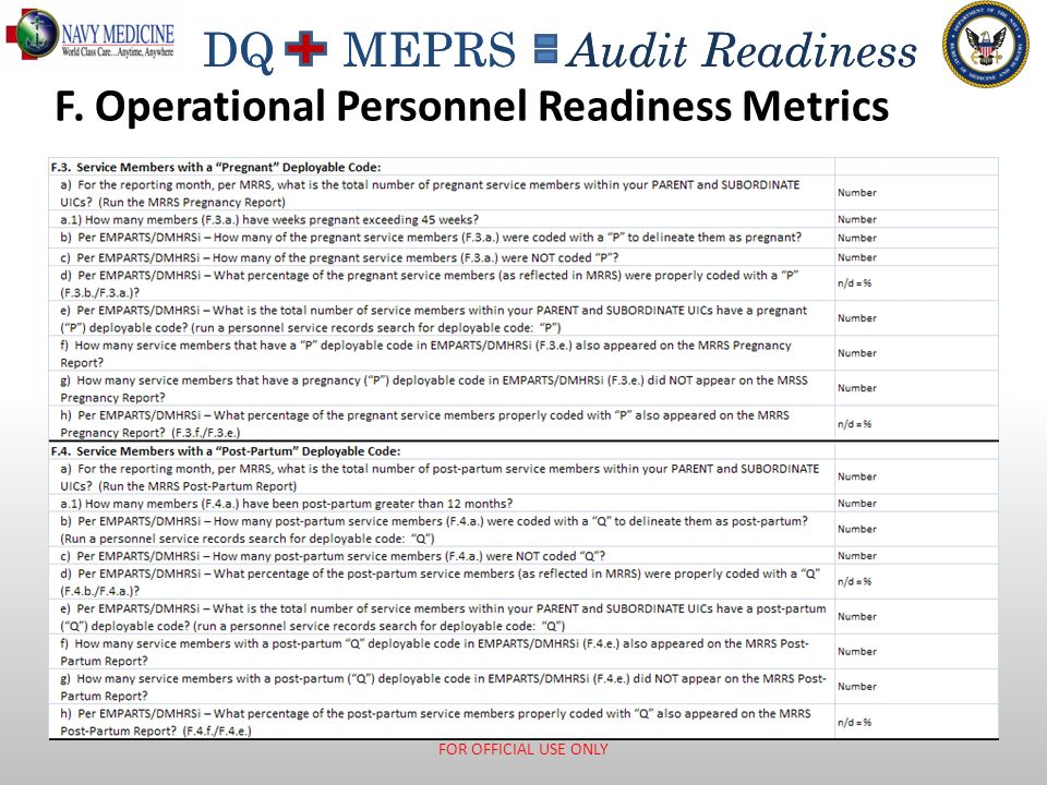 F. Operational Personnel Readiness Metrics