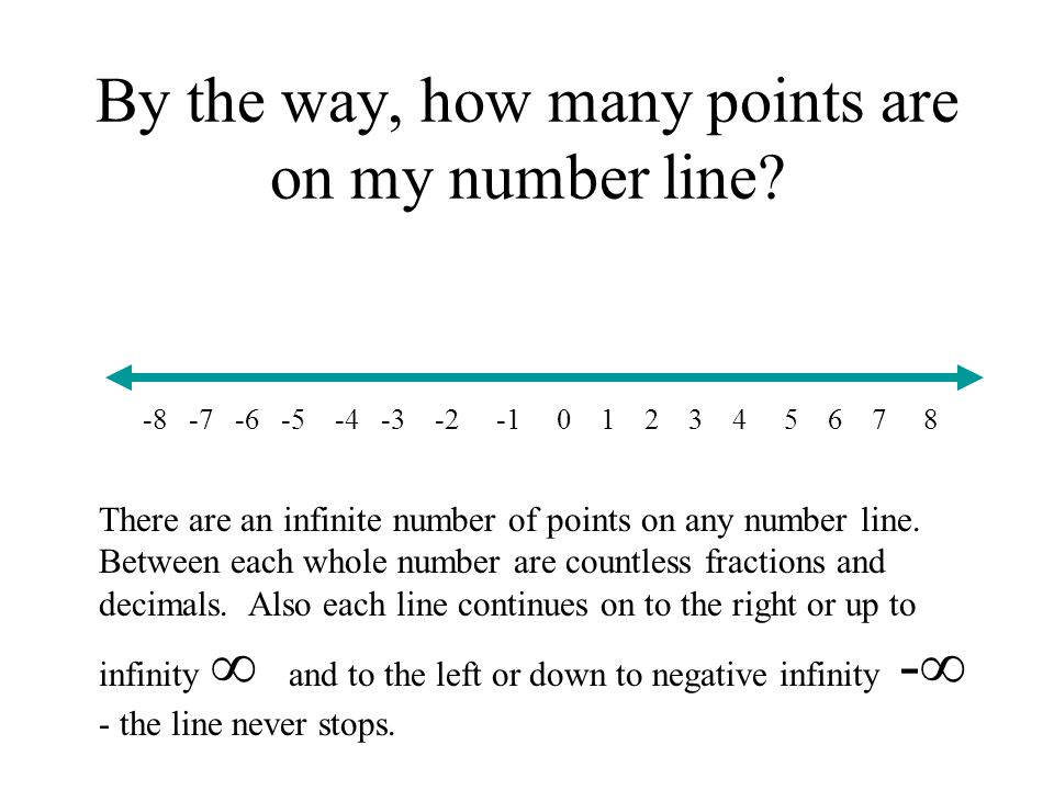 By the way, how many points are on my number line