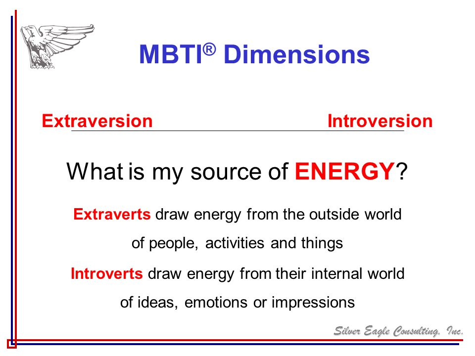 Extraversion Introversion
