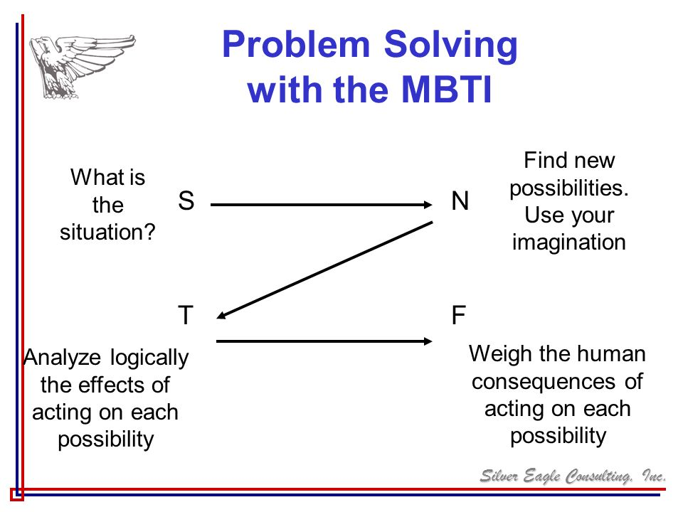 Problem Solving with the MBTI