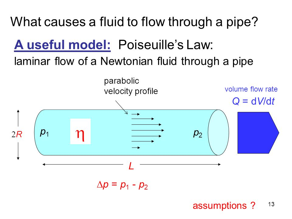 h What causes a fluid to flow through a pipe