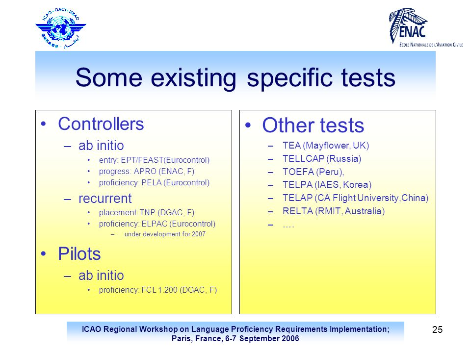 Some existing specific tests