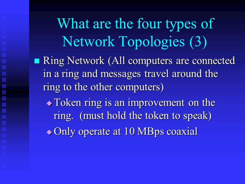 What are the four types of Network Topologies (3)