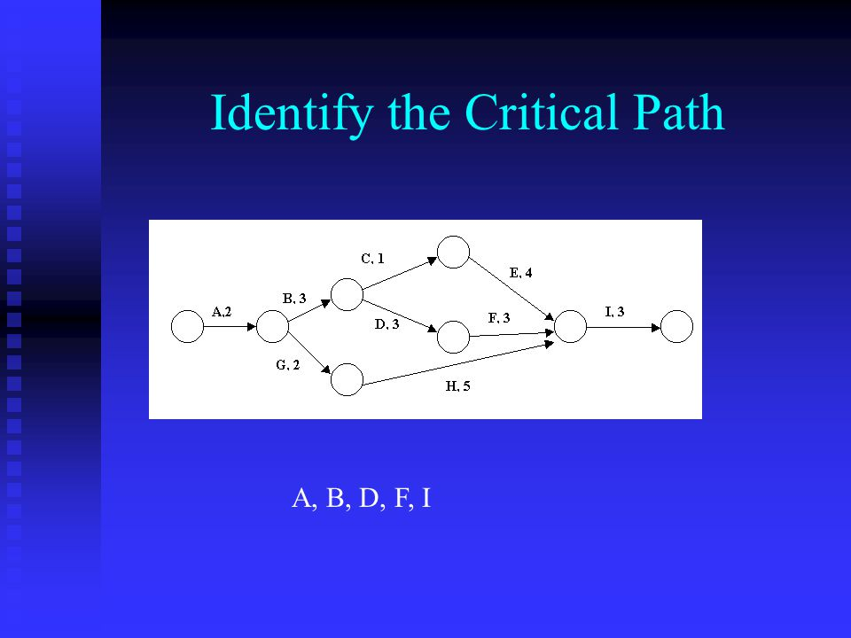 Identify the Critical Path
