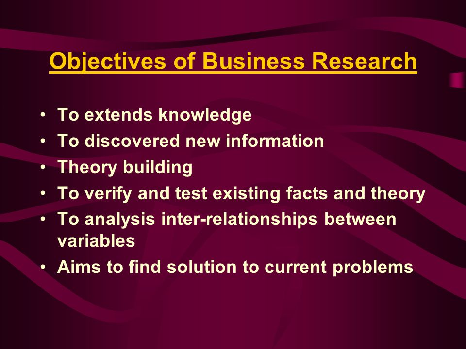 Objectives of Business Research