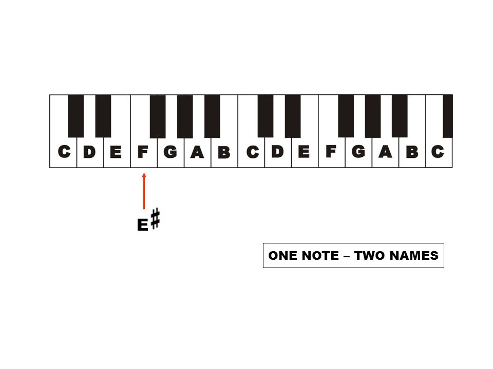 E ONE NOTE – TWO NAMES