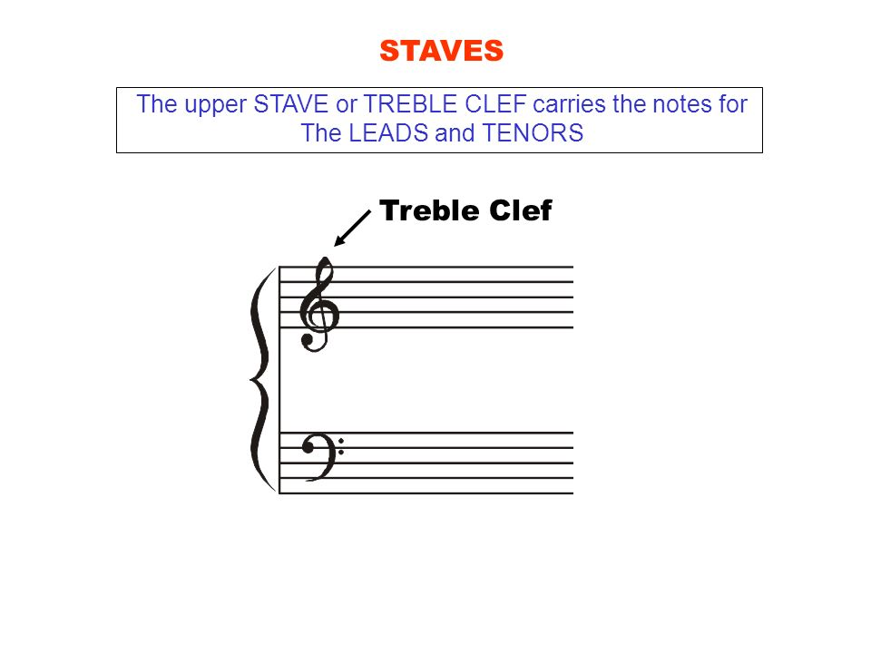 The upper STAVE or TREBLE CLEF carries the notes for