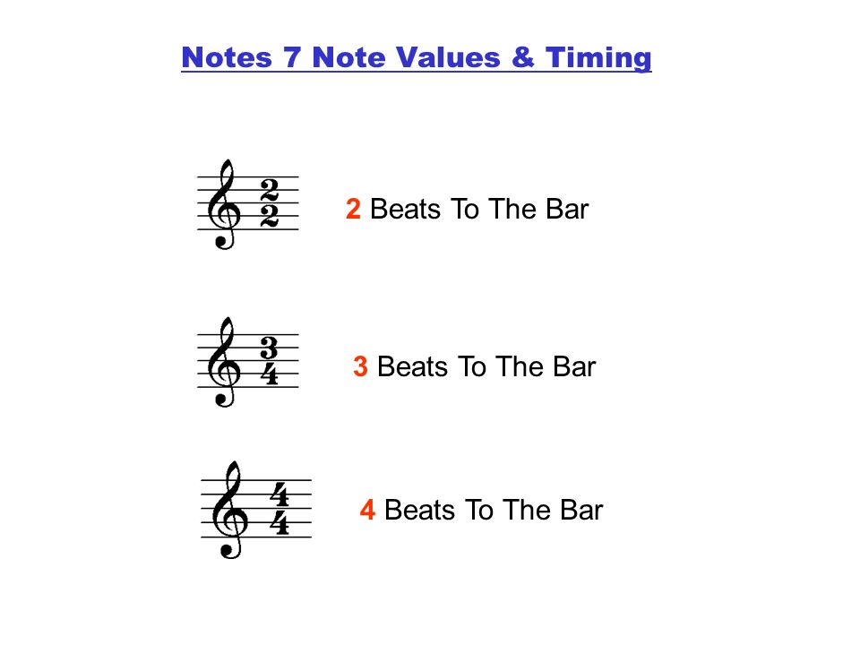 Notes 7 Note Values & Timing