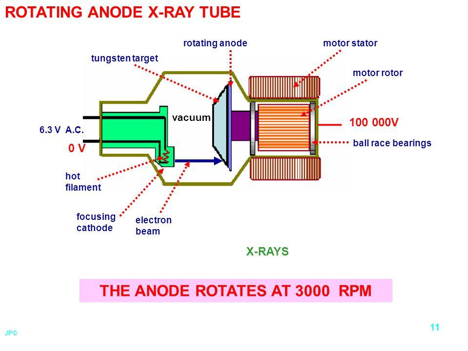 Tungsten Tv Ray Tube Diagram Diy Enthusiasts Wiring Diagrams