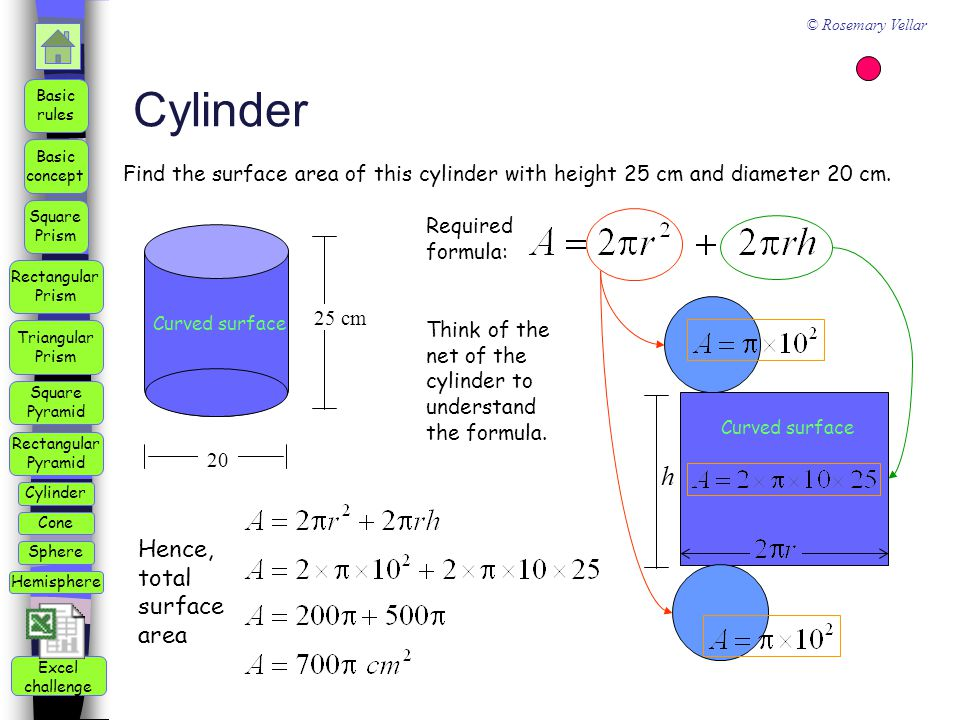 Cylinder h Hence, total surface area