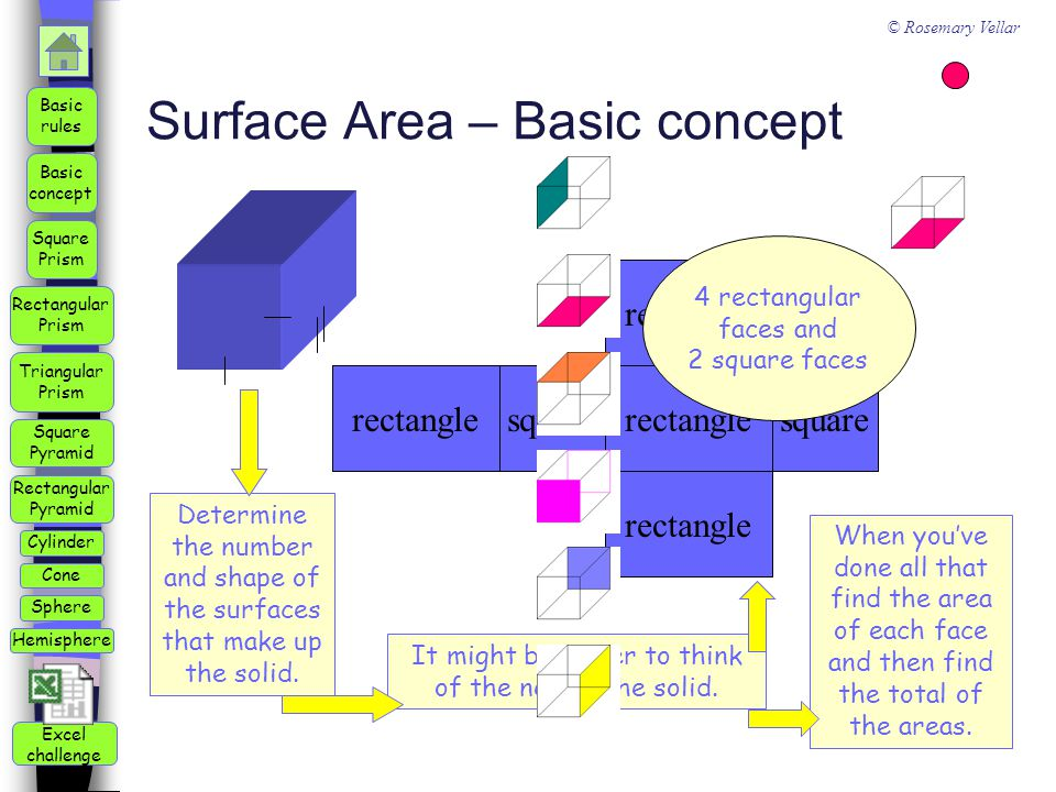 Surface Area – Basic concept