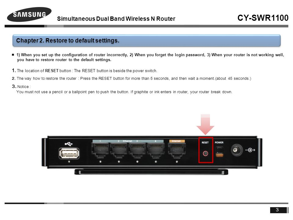CY-SWR1100 Dual Band Wireless N Router - ppt video online