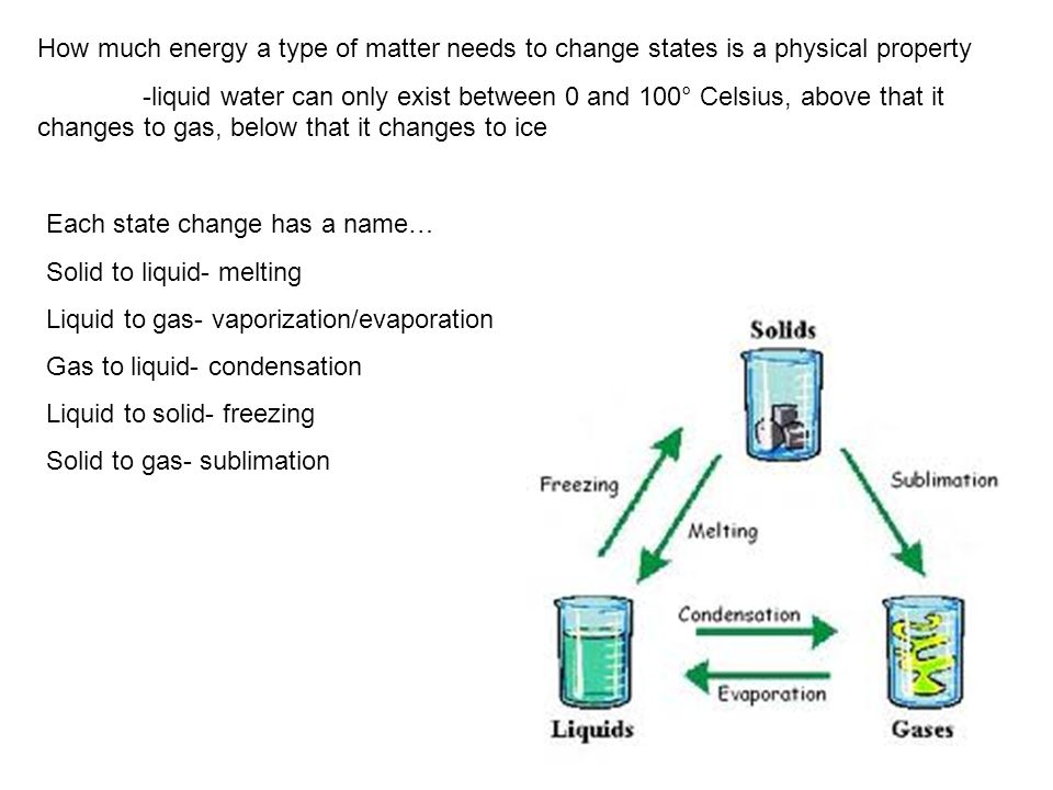 How much energy a type of matter needs to change states is a physical property