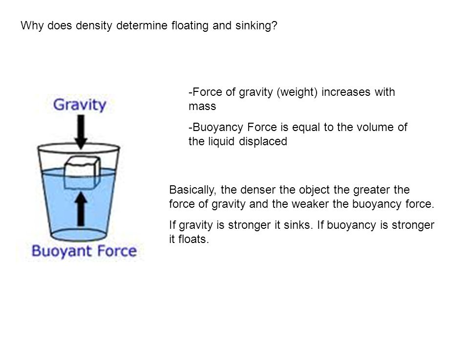 Why does density determine floating and sinking