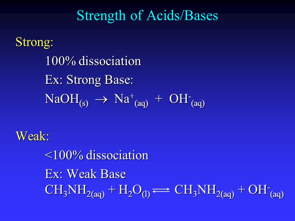 Strength of Acids/Bases
