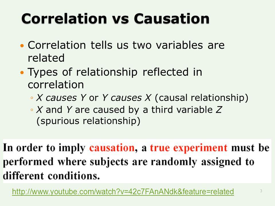 Correlation Vs Causation Ppt Download