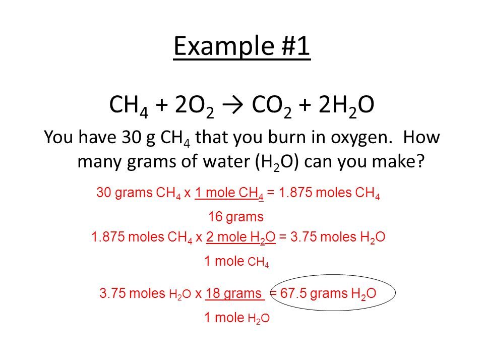Example #1 CH4 + 2O2 → CO2 + 2H2O. You have 30 g CH4 that you burn in oxygen. How many grams of water (H2O) can you make