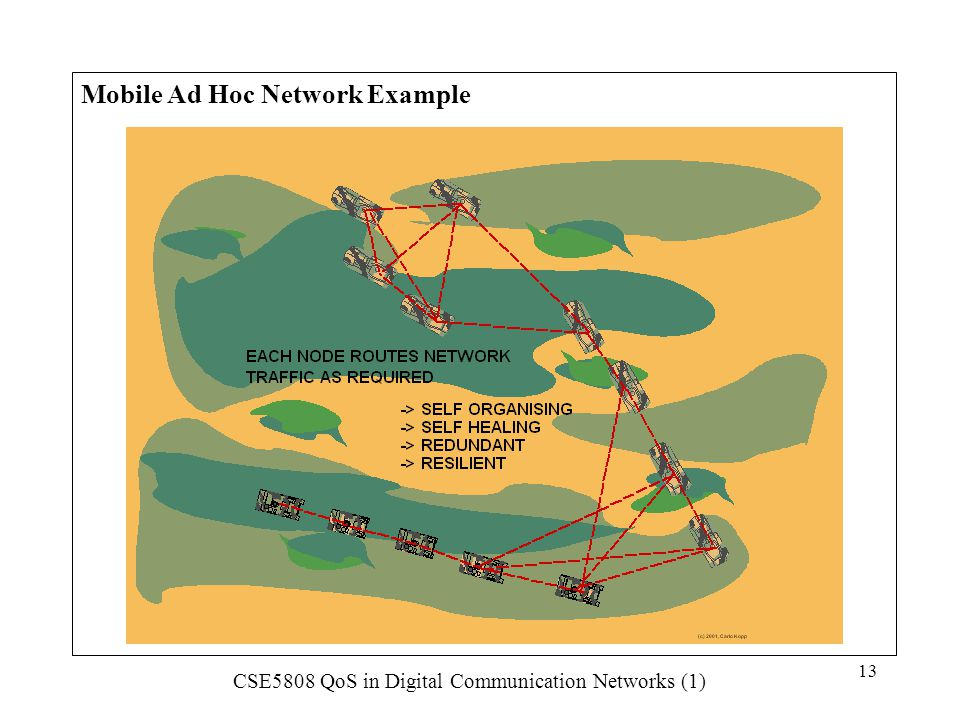 Mobile Ad Hoc Network Example