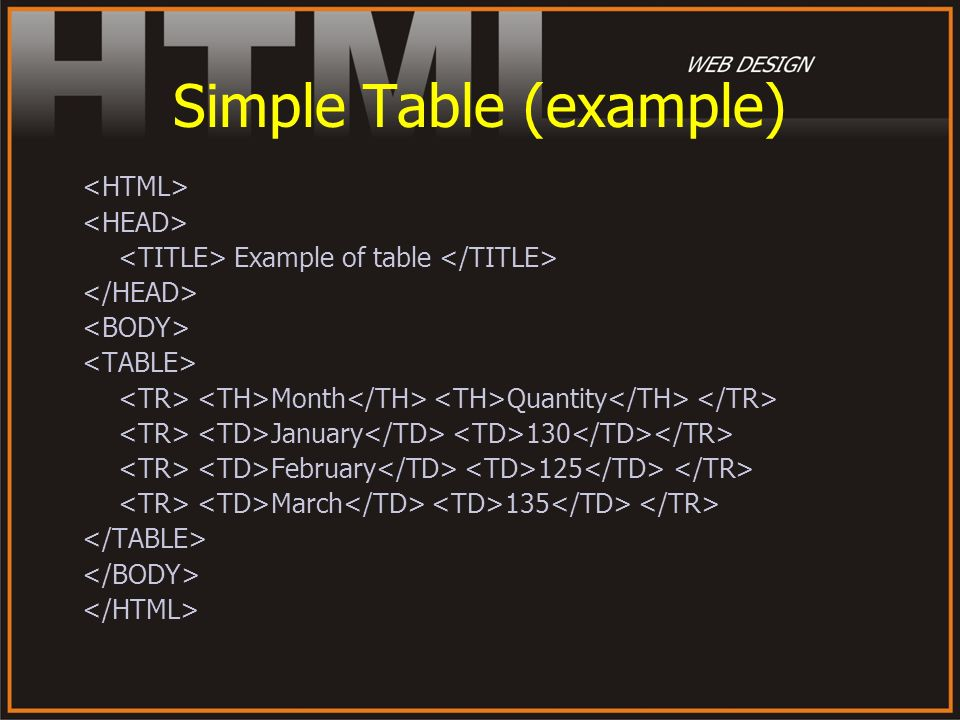 Simple Table (example)