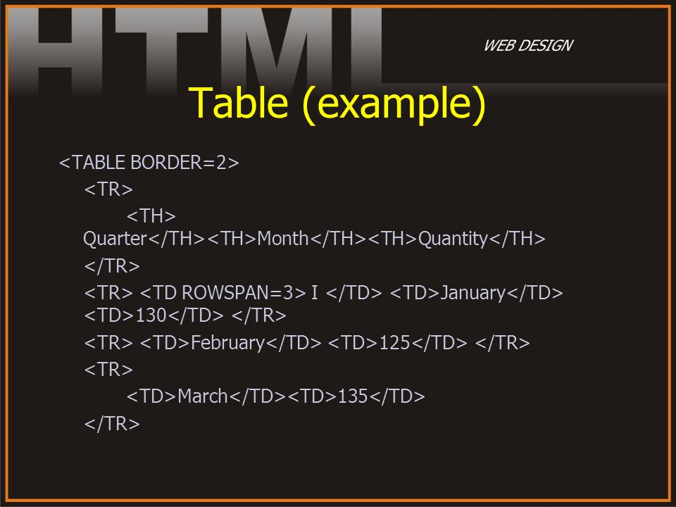 Table (example) <TABLE BORDER=2> <TR>