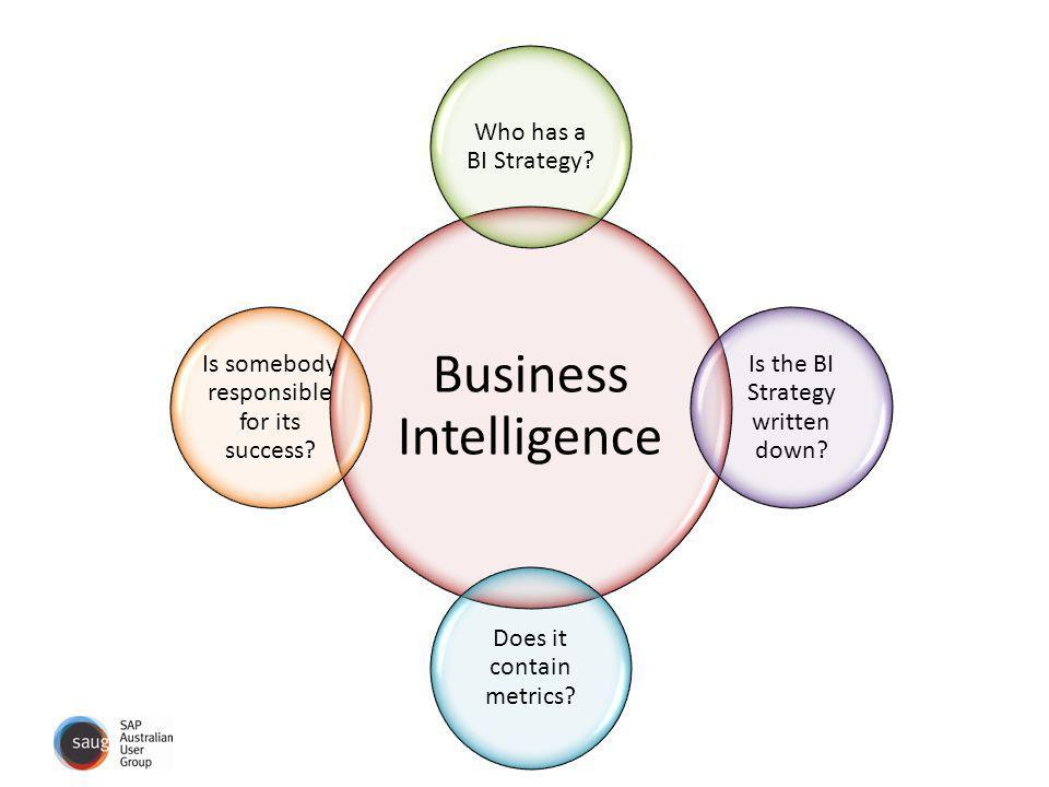 Business intelligence roadmap dashboard ppt powerpoint graphic.