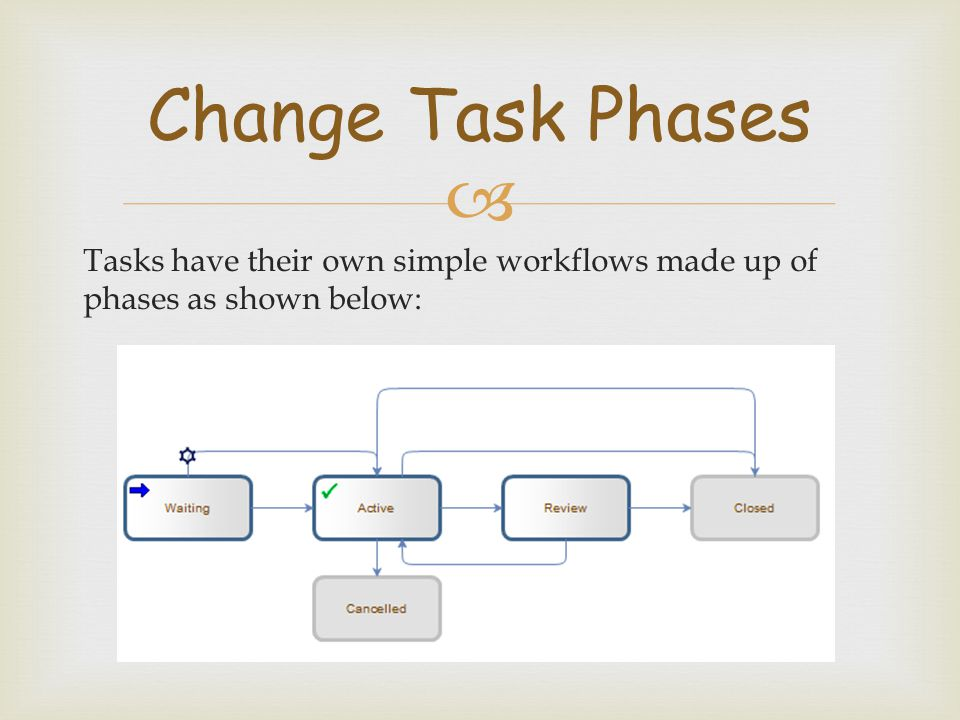 Change Task Phases Tasks have their own simple workflows made up of phases as shown below: