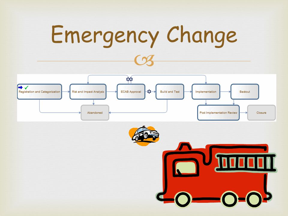 Emergency Change