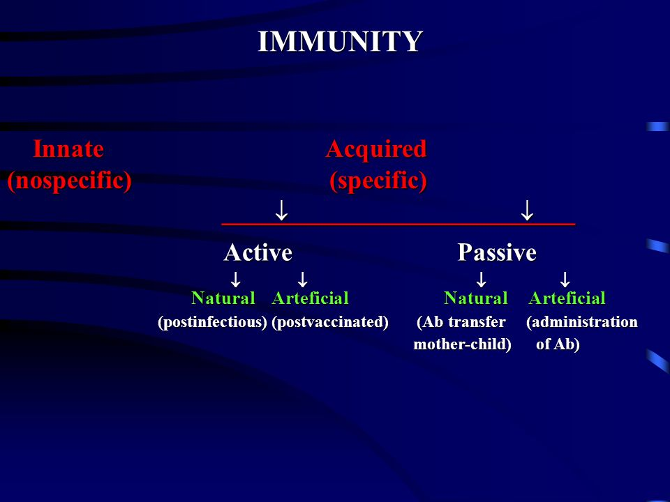 IMMUNITY Innate Acquired (nospecific) (specific)