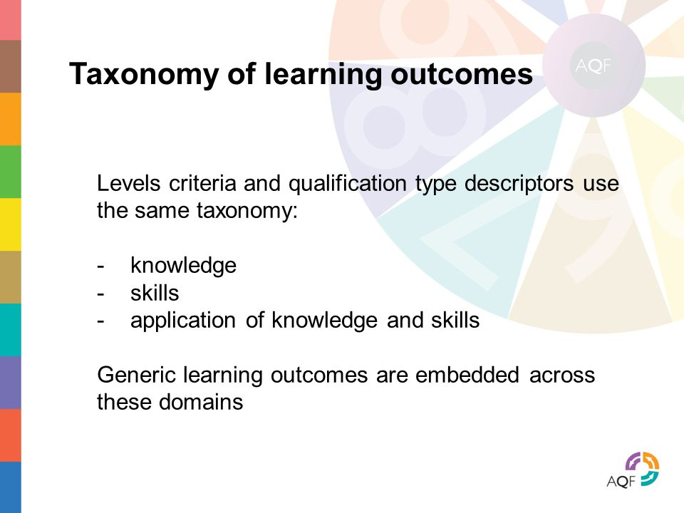 Taxonomy of learning outcomes