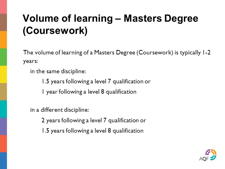 Volume of learning – Masters Degree (Coursework)