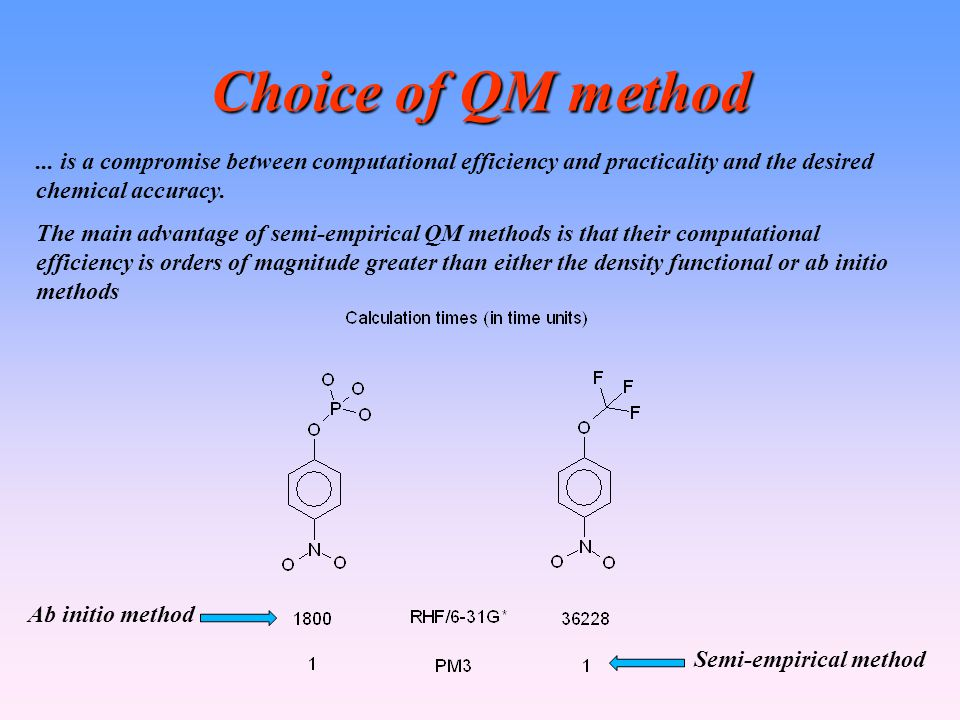 Choice of QM method ... is a compromise between computational efficiency and practicality and the desired chemical accuracy.