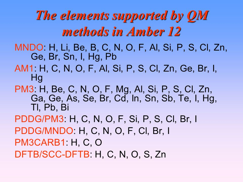 The elements supported by QM methods in Amber 12