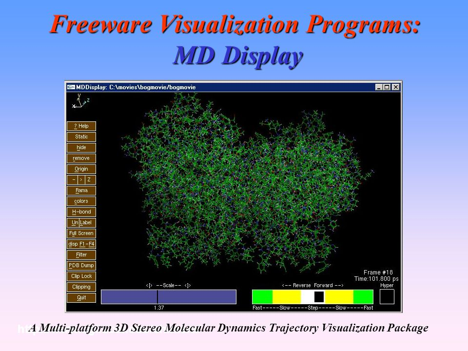 Freeware Visualization Programs: MD Display
