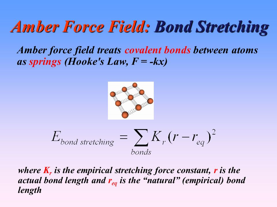Amber Force Field: Bond Stretching