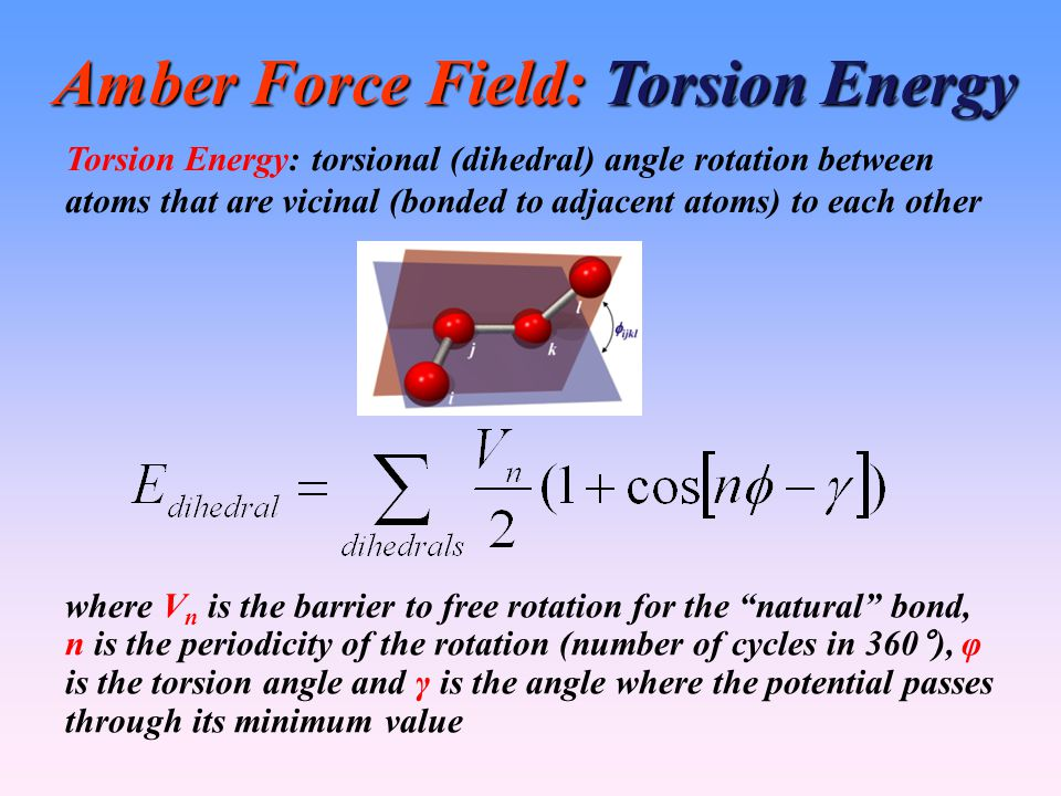 Amber Force Field: Torsion Energy