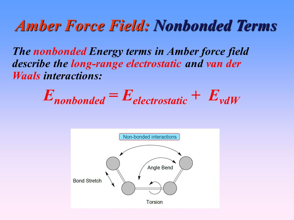 Amber Force Field: Nonbonded Terms Enonbonded = Eelectrostatic + EvdW