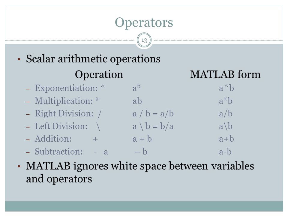 Operators Scalar arithmetic operations Operation MATLAB form