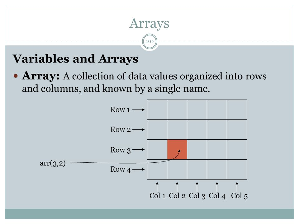 Arrays Variables and Arrays