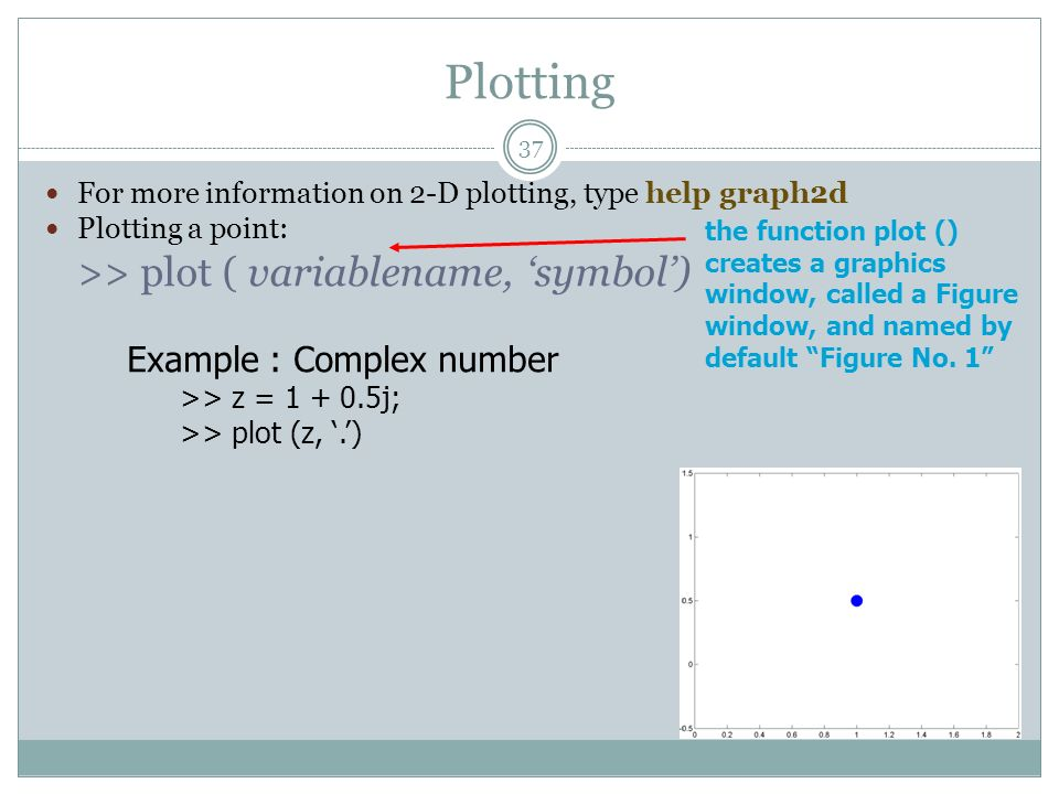 Plotting >> plot ( variablename, 'symbol')