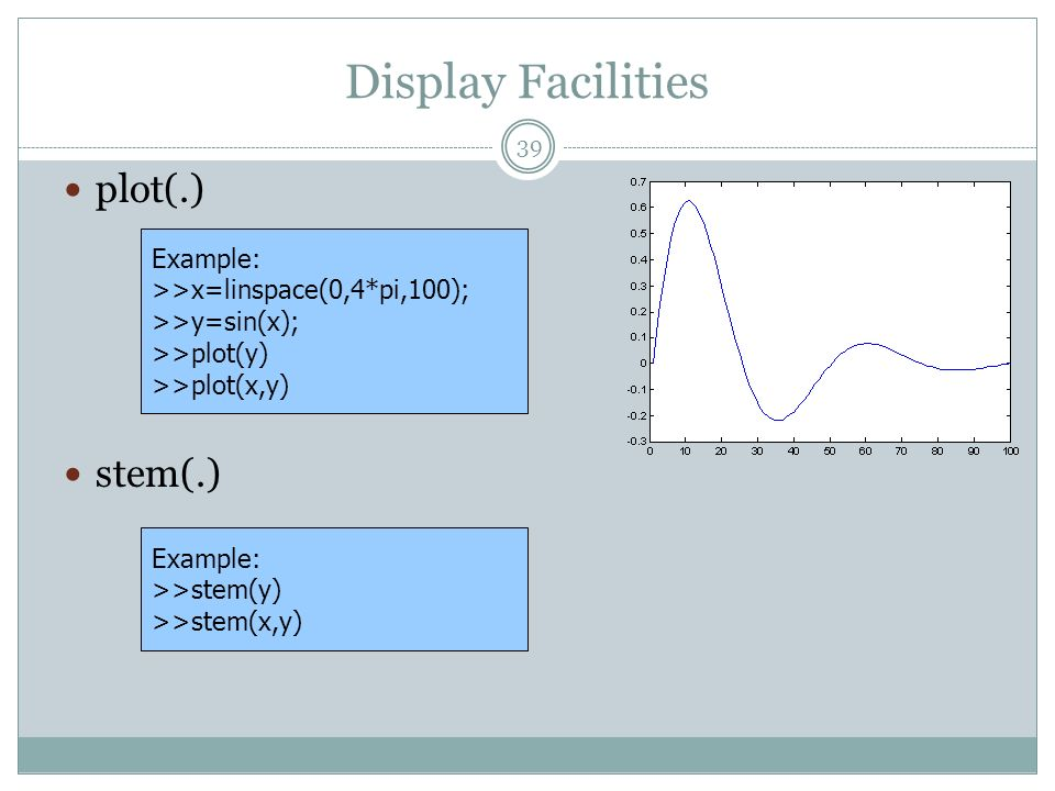 Display Facilities plot(.) stem(.) Example: