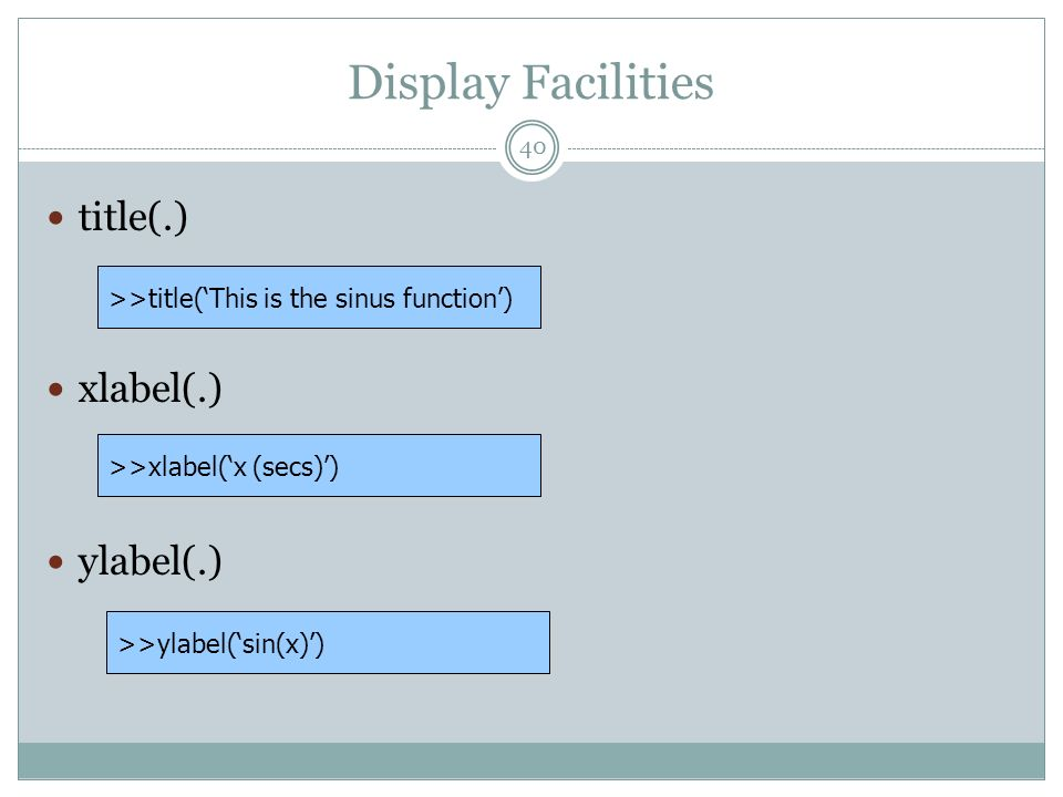 Display Facilities title(.) xlabel(.) ylabel(.)