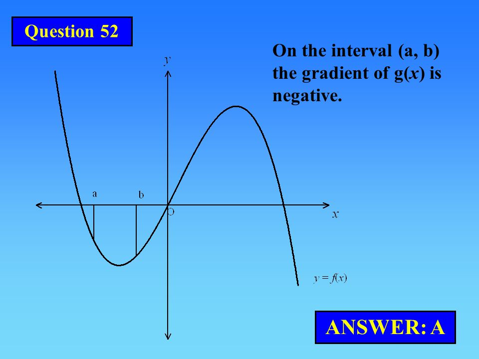 Question 52 On the interval (a, b) the gradient of g(x) is negative. ANSWER: A